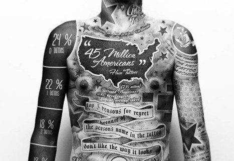 55 of the craziest and most amazing tattoo designs for men and women | LOS 40 SON NUESTROS | Scoop.it