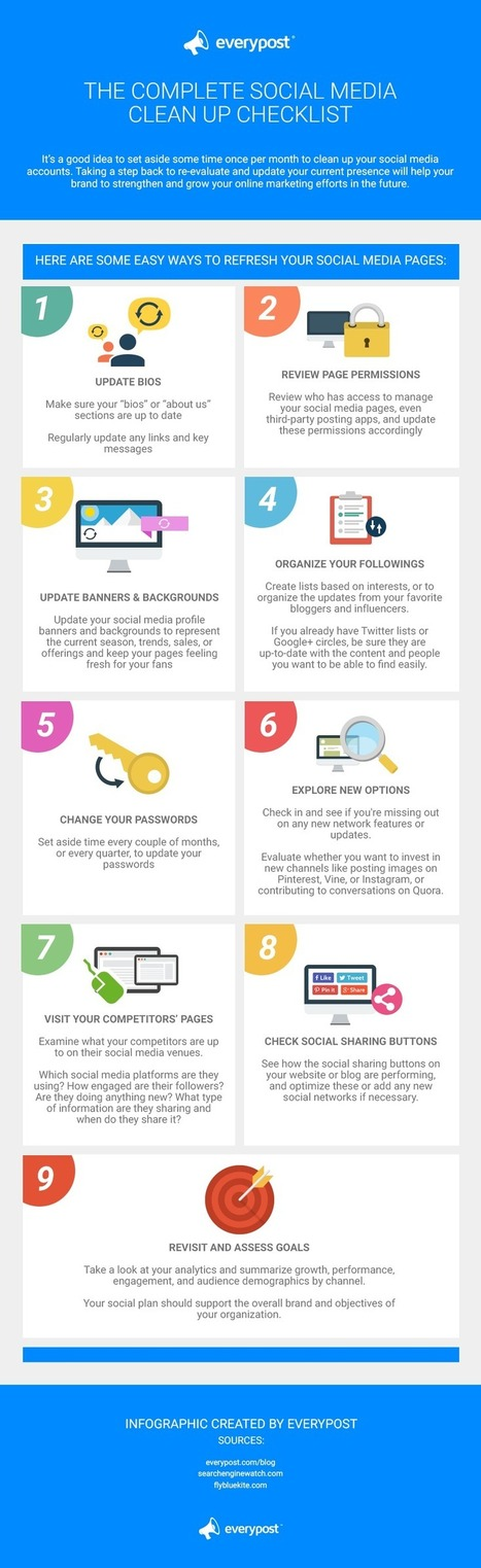 The Complete Social Media Clean-Up Checklist  [infographic] | Enterprise Social Media | Scoop.it