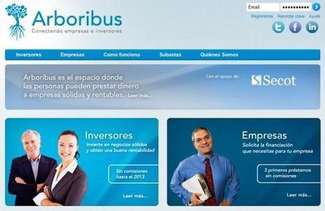#crédito directo de personas a #pyme @rboribus   Finance-Financiamiento   Scoop.it