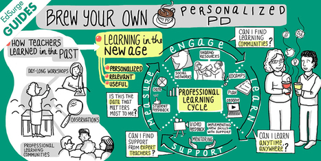Brew Your Own Personalized PD (EdSurge Guides) | E-Learning and Online Teaching | Scoop.it