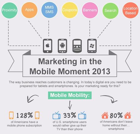 Mobile Marketing In 2013 [INFOGRAPHIC] | Digital & Social Media Marketing | Scoop.it