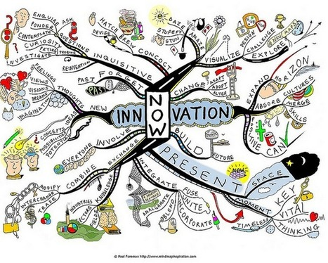 An Awesome Innovation Mindmap for Teachers ~ Educational Technology and Mobile Learning | Personal Branding and Professional networks | Scoop.it