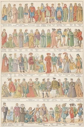Vêtement au Moyen Âge - Wikimini, l'encyclopédie pour enfants | le Moyen Age | Scoop.it