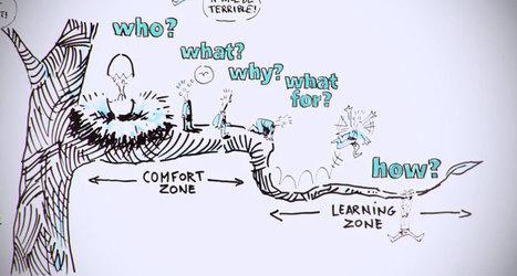 Votre zone de confort vous empêche-t-elle d'atteindre vos rêves ? Cette vidéo vous y fera réfléchir   Coaching de l'Intelligence et de la conscience collective   Scoop.it