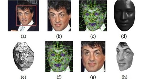 فيس بوك تقنية جديدة لتشخيص الوجه بدقة تبلغ | SEO, Marketing, Social Media, News | Scoop.it