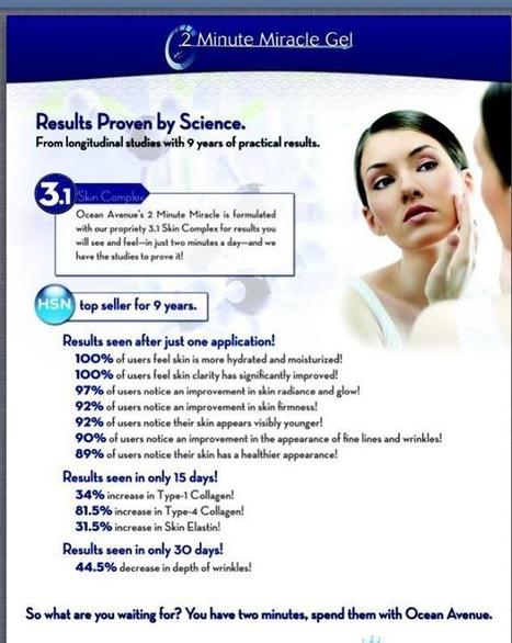 2 Minute Miracle Gel Fact Sheet | 2 Minute Miracle Gel | Scoop.it