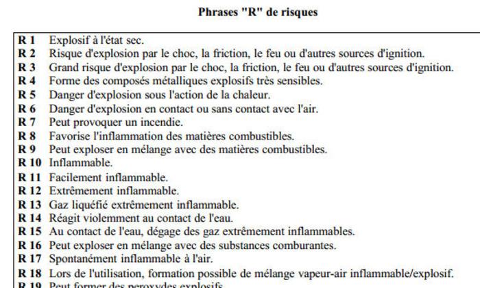 (IT)-(DE)-(EN)-(FR)-(PDF) – Frasi di rischio UE in lingua italiana, inglese, tedesco e francese (Direttiva 88/379/CEE) | cititraduzioni.it | Glossarissimo! | Scoop.it