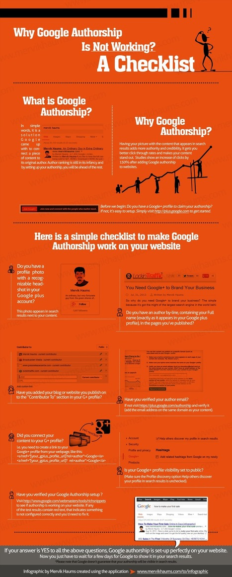 Google Authorship Checklist [Infographic] | Search Engine Marketing Trends | Scoop.it