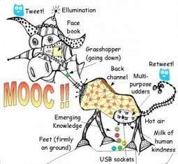 Le MOOC, l'alliance du rêve et du marketing ? | Numérique & pédagogie | Scoop.it
