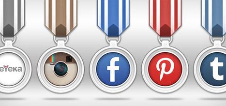 Top 5 des réseaux sociaux adaptés à la communication 360° | Muséologie | Scoop.it