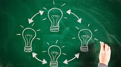 5 Claves de éxito a la hora de Innovar en una Mipyme | Emprenderemos | Scoop.it