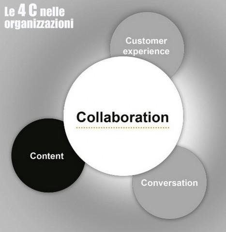 Il fattore C nelle organizzazioni | Collaborazione & Social Media | Scoop.it