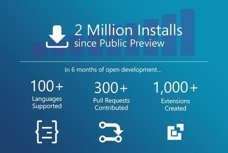 Visual Studio Code | News de la semaine .net | Scoop.it