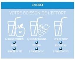 PRÉPAREZ VOTRE BOISSON DE L'EFFORT   tritraining   Scoop.it
