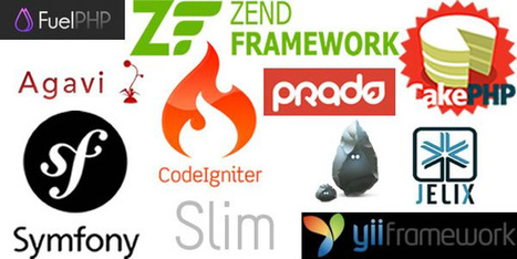 Understanding What Makes PHP the Best of its Breed | PHP Development Company | Scoop.it