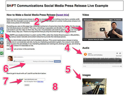 Social Media Press Release 2.0 | SHIFT PR | Public Relations & Social Media Insight | Scoop.it