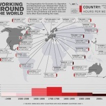 Working Around the World | Visual.ly | International Trade and Commerce | Scoop.it