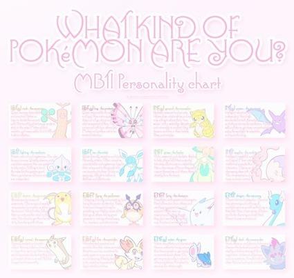 Creative Ectoplasm • nsfwjynx: pokemon-personalities: ♢ What Kind... | INFJ | Scoop.it