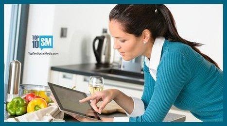 Ten Free Social Media Marketing Ebooks - Top Ten Social MediaTop Ten Social Media | Digital-News on Scoop.it today | Scoop.it