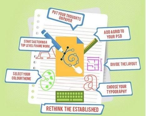14 Essential SEO Tips for Web Designers | Web Designer Pad | Scoop.it