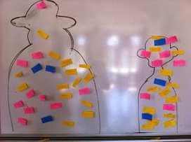 Creative Arts Reflection: Week 3 - Drama | Drama for ELL's | Scoop.it