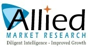 Digital Pathology Market – is one of the upcoming reports of Allied Market Research which will discuss the future opportunities and trends of the market from 2012-2020 | Allied Market Research | Scoop.it