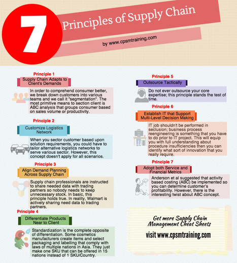 7 Principles of Supply Chain Management | cpsm certification | CPSM Study Cheats | Scoop.it