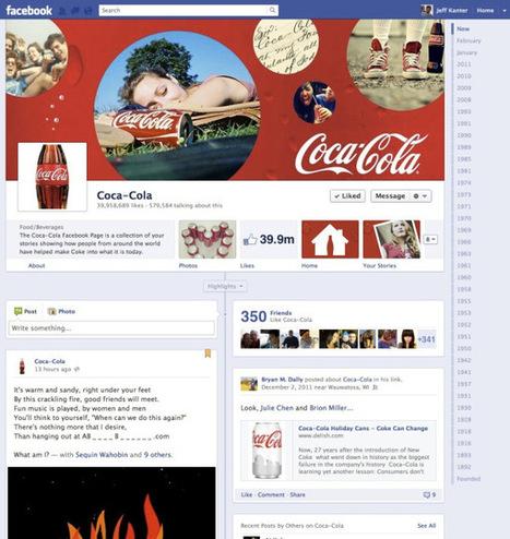 Facebook Timeline Covers | Facebook Timeline Covers | Scoop.it