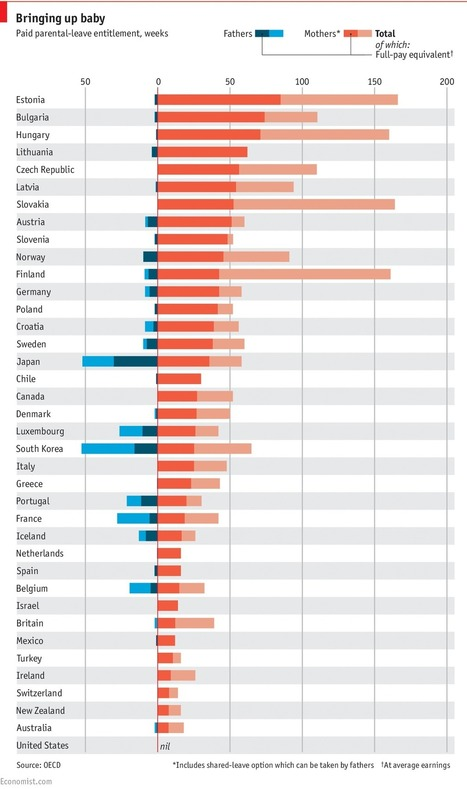 Which countries are most generous to new parents? | Gender and Crime | Scoop.it