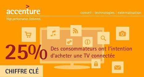 Tweet from @OGodest | Télévision connectée | Scoop.it