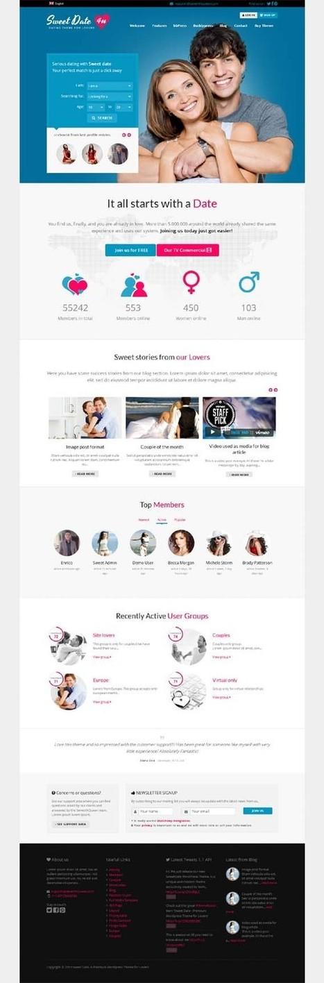 Sweet Date, WordPress Premium BuddyPress Theme | WP Download | Premium WordPress Themes Download | Scoop.it