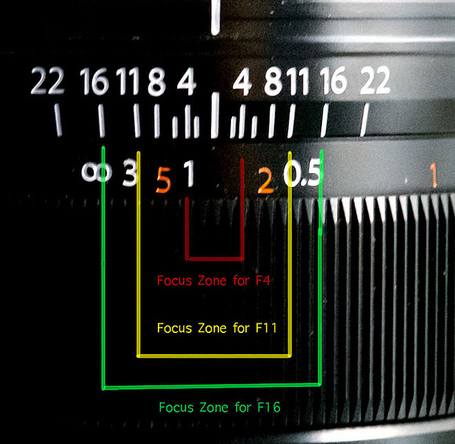 How to never miss another shot with the Fujifilm X-E1: Zone focusing | Mike Kobal | Fuji X-Pro1 | Scoop.it