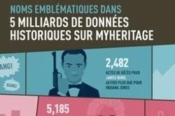 MyHeritage annonce 5 milliards de données historiques | Rhit Genealogie | Scoop.it