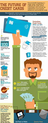 Money And Credit Cards Are Becoming Too Cool [Infographic] | BI Revolution | Scoop.it