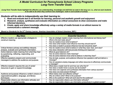Model Library Curriculum shared on our PA DOE portal ... | The Slothful Cybrarian | Scoop.it