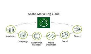 Adobe opens up its Marketing Cloud, allows other platforms to integrate with it - The Hub | 21st Century Public Relations | Scoop.it