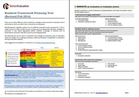 Deciding which evaluation method to use | Monitoring and Evaluation Resources | Scoop.it