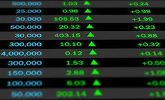 Australian Stock market is at 5 year highs | Option Strategies | Scoop.it