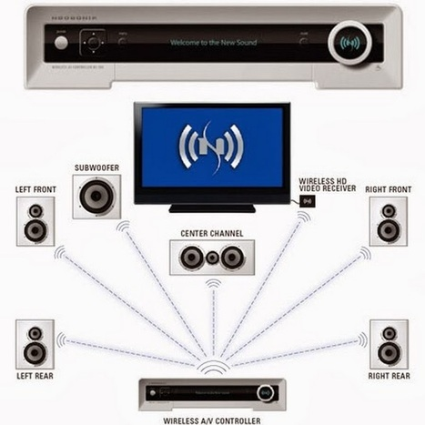 SoundSolution Victoria | Home Theater | Scoop.it