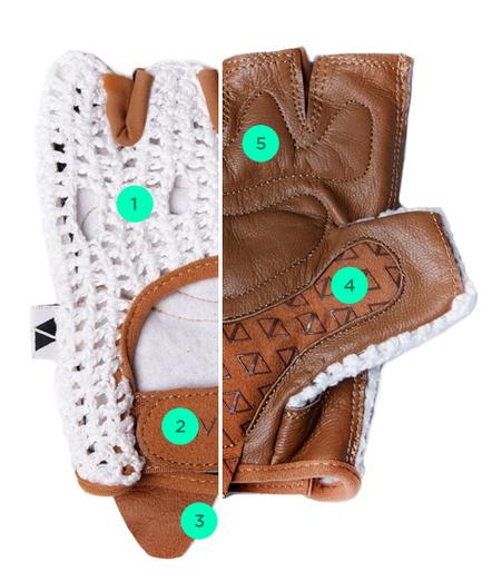 Veeka cycling gloves - Vintage Velo | Vintage Velo News | Scoop.it