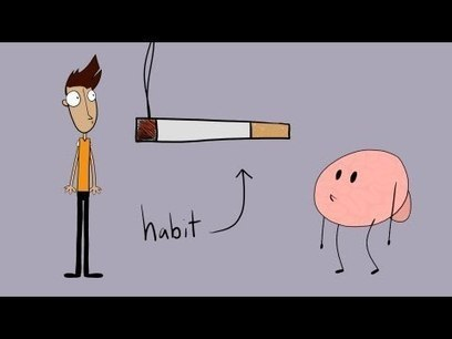 The Power of Habit | With My Right Brain | Scoop.it