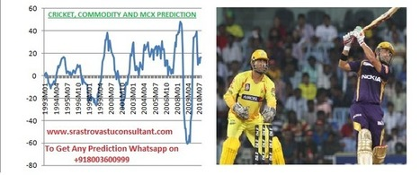 CRICKET, COMMODITY AND MCX PREDICTION | Love Marriage Specialist, Sex Problems, Career Astrology | Scoop.it