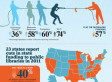 American Library Association's Library Infographic Shows ... | Library world, new trends, technologies | Scoop.it