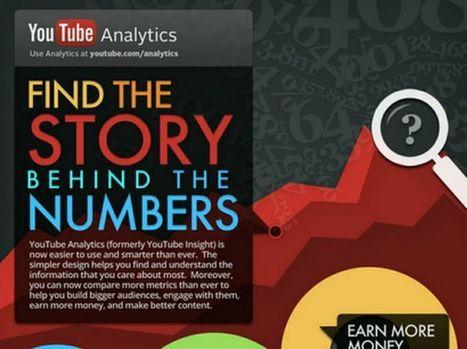 Google lancia Youtube Analytics: nuovi servizi per analizzare gli utenti del proprio canale video - Event Report | Social Media Italy | Scoop.it