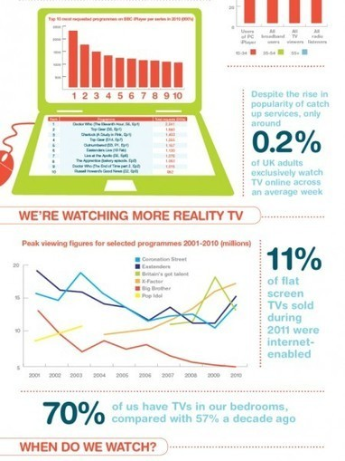 Infographic. How Mindfulness Can Change Your Life   Visual.ly   MINDSCIENCE   Scoop.it