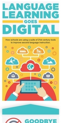 Language Learning Goes Digital Infographic | Free Education | Scoop.it