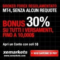 Analisi valute del 11 aprile 2013   Mondo Forex   Scoop.it