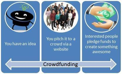 10 Tips How To Run Successful Crowdfunding Campaign | Crowdfunding Tips | Scoop.it