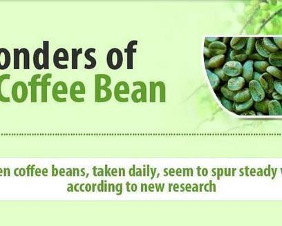 Infographic Released on Weight Loss Benefits of Green Coffee Beans | News | Scoop.it