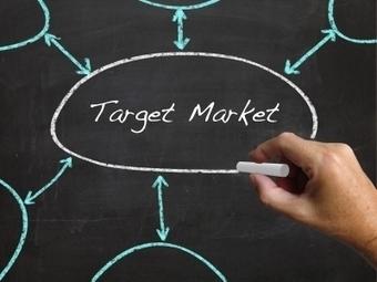 The Top Internet Marketing Channels to Watch - | Digital Marketing | Scoop.it
